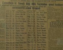 Комсомоли Тоҷикистон (1934 - 1966)